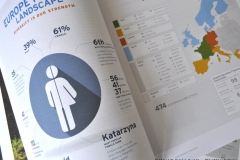 Referenzprojekt Visualisierung, Foto: (c) Isaac Ayala + Rechteinhaber